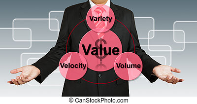Businessman with Value of information