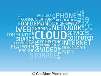 Cloud words - Tangled words about cloud computing make a...