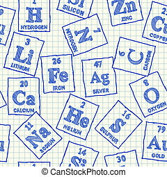 Chemical elements seamless pattern - Chemical elements...