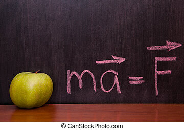Apples on the chalkboard.
