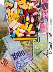 tablets, cart, bills - tablets, cart, swiss franc, symbol...
