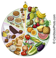 antioxidants Foods - Comidas