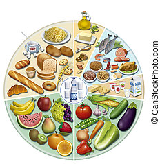 alimentacine quilibrada and Nutritio - illustration of...