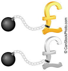 shackles with british pound symbol - Shackles with british...