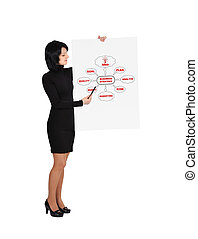 billboard with business plan