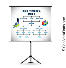 Business model presentation pole