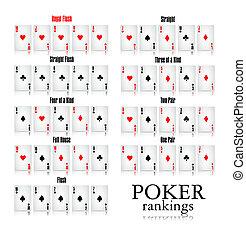 Poker rankings