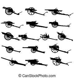 campo, artilharia
