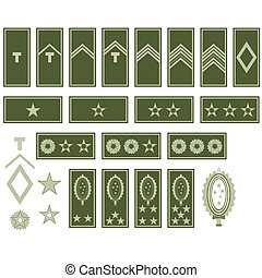 Insignia of the Army of Brazil - Military ranks and insignia...