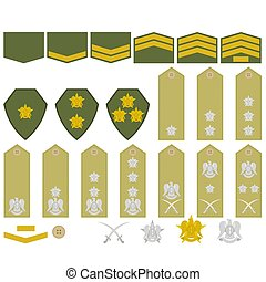 Syrian army insignia - Military ranks and insignia of the...