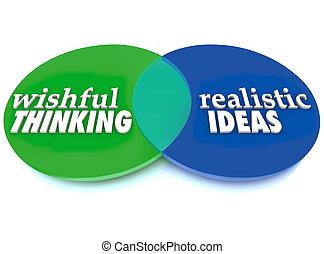 Wishful Thinking Realistic Ideas Venn Diagram - A Venn...