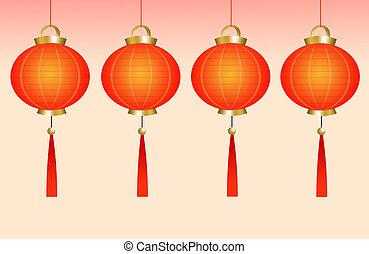 ランタン, 中国語