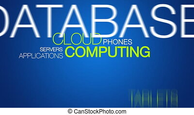 Cloud Computing word cloud - Animated Cloud Computing word...