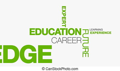 Education word cloud text animation - Animated World...