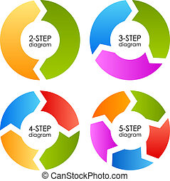 Cycle process diagrams set, vector illustration
