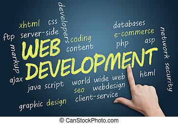Web Development - with chalk handwritten Web Development...