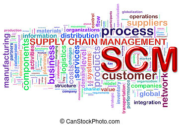 SCM word tags wordcloud