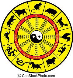 chinese zodiac - yellow chinese zodiac on the white...