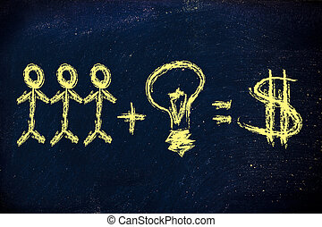 collaboration and ideas are key to company earnings -...