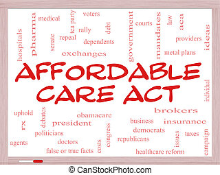 Affordable Care Act Word Cloud Concept on a Whiteboard