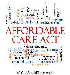 Affordable Care Act Word Cloud Concept with great terms such...