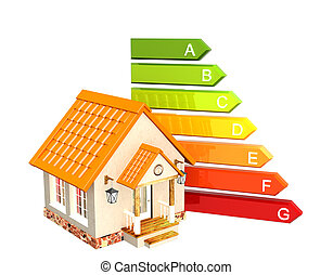 House and energy efficiency rating. Isolated over white