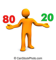 Pareto Principle - Orange cartoon character with numbers 80...