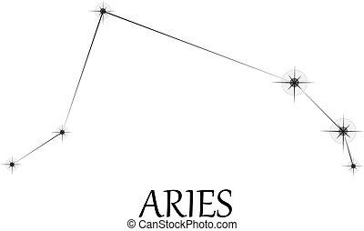 Aries Zodiac sign.