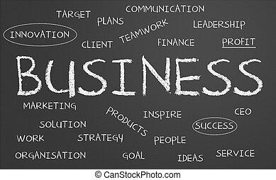 Business chalkboard