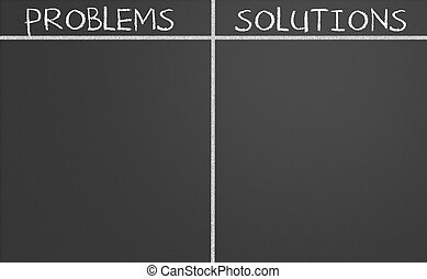 problems and solutions list on a chalkboard