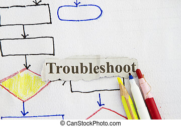 sketch of troubleshooting abstract - sketch of organization...