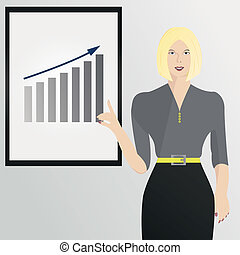 Blond woman presenting business results and analysis on a white board