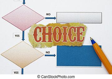 choice newspaper cutout