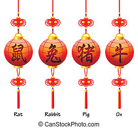 Chinese symbols on the lantern. Signs of the Zodiac. Rat,...