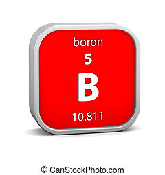 Boron material sign - Boron material on the periodic table....