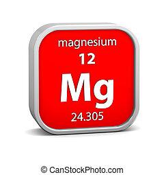 Magnesium material sign - Magnesium material on the periodic...