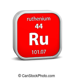 Ruthenium material sign - Ruthenium material on the periodic...