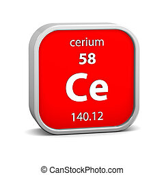 Cerium material sign - Cerium material on the periodic...