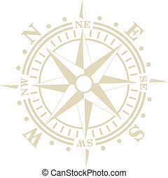wind rose - oldstyle compass wind rose