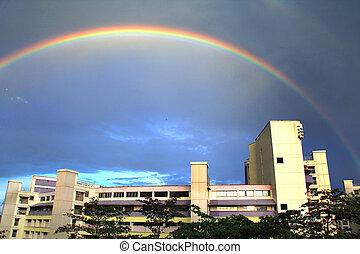 Rainbow - Double rainbow