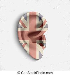 Surrealistic ear