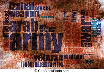 Military word cloud