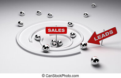 Converting Leads to Sales - Sales process simplified one...