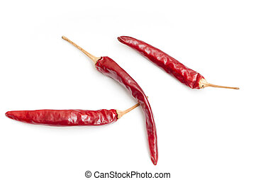 dry red pepper is a kind of Chinese many local cuisines...
