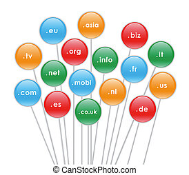 Internet domain extensions