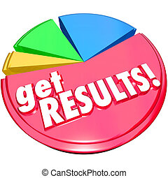 Get Results Pie Chart Achieve Increase Growth - The words...