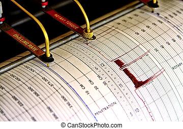sismógrafo, perforación