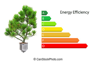 Energy efficiency rating and green lightbulb concept...