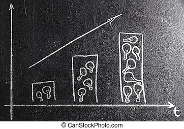 business creativity. rising graph on chalk board. bars made...