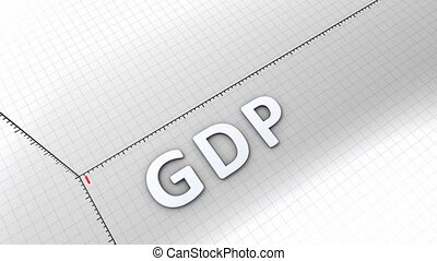 Growing chart - GDP